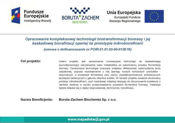 Opracowanie kompleksowej technologii biotransformacji biomasy ijej kaskadowej biorafinacji opartej na prototypie mikrobiorafinerii